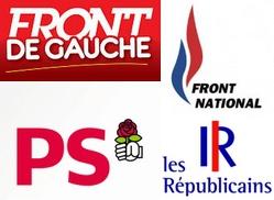 Partis politiques.jpg