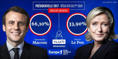 Présidentielle 2017.jpg