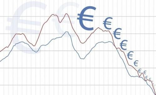 Effondrement de l'euro.jpg