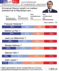 Macron_sondage.jpg